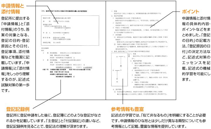 合格書式マニュアル中面